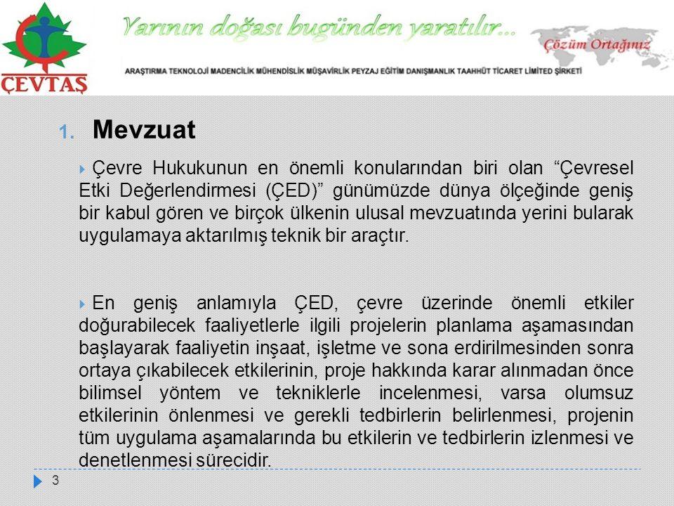 24  Türkiye'de Sağlık Bakanlığınca Kamu Özel İş Birliği Modeli İle Tesis Yaptırılması, Yenilenmesi ve Hizmet Alınması İle Bazı Kanun ve Kanun Hükmünde Kararnamelerde Değişiklik Yapılması Hakkında Kanun 21.02.2013 tarihinde kabul edilmiş olup, 09.03.2013 tarih ve 25582 sayılı resmi gazetede yayımlanmıştır.