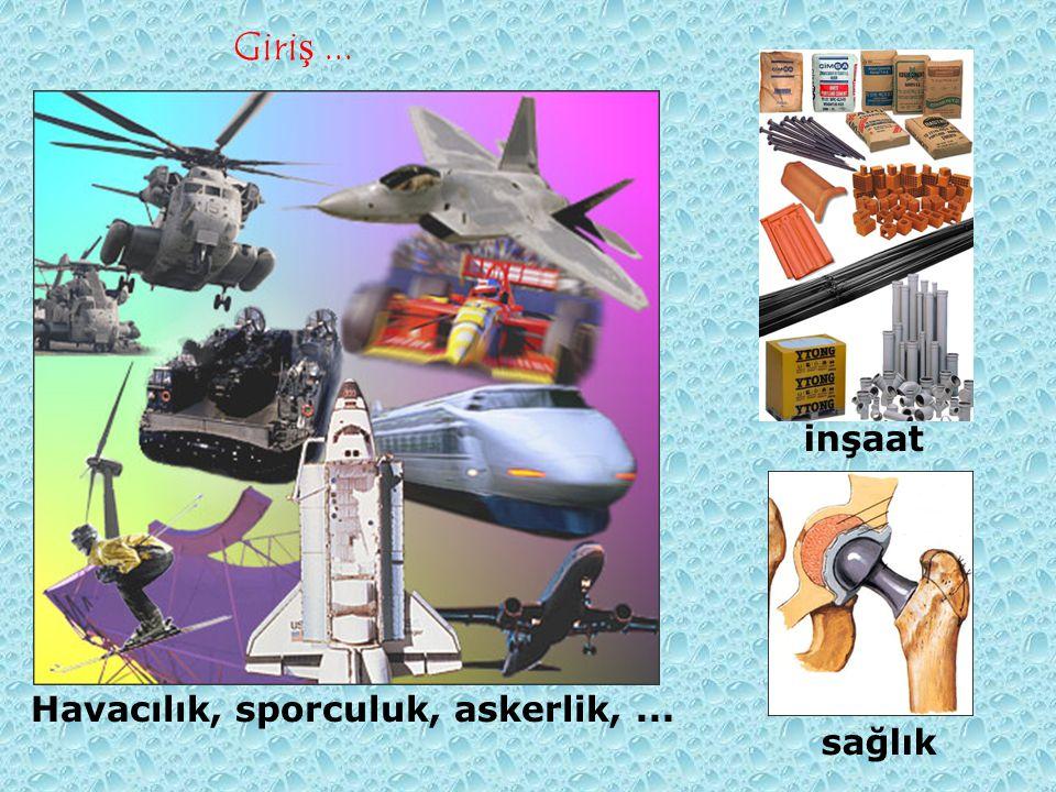 Giriş... Havacılık, sporculuk, askerlik,... inşaat sağlık