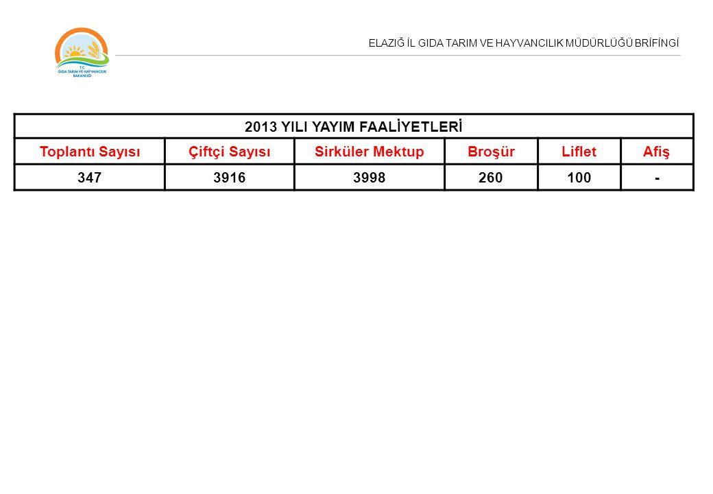 ELAZIĞ İL GIDA TARIM VE HAYVANCILIK MÜDÜRLÜĞÜ BRİFİNGİ 2013 YILI YAYIM FAALİYETLERİ Toplantı SayısıÇiftçi SayısıSirküler MektupBroşürLifletAfiş 347391