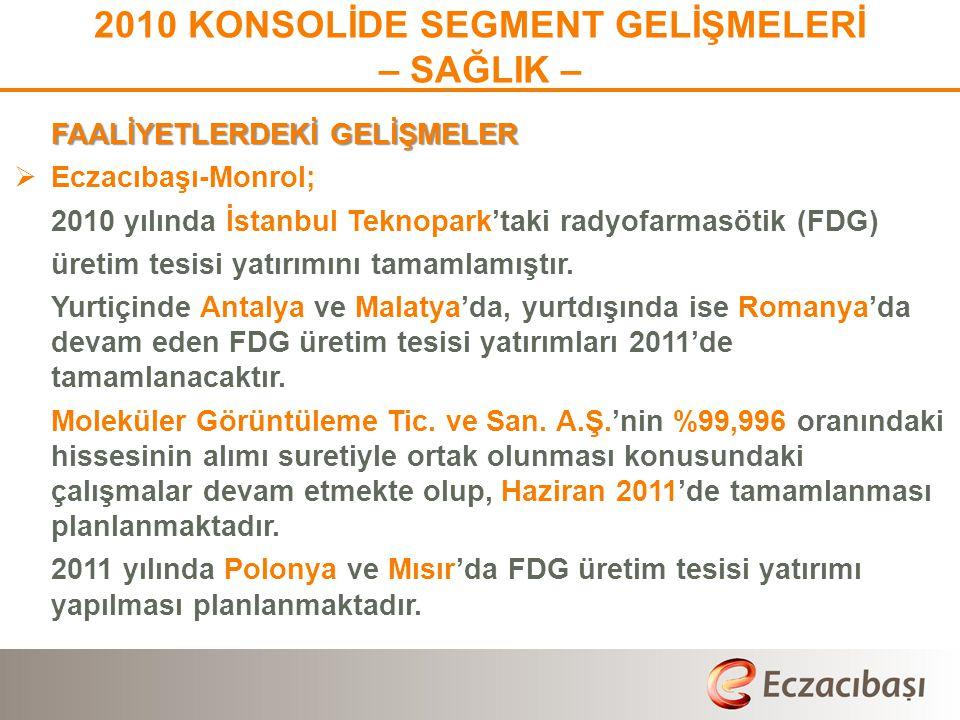 2010 KONSOLİDE SEGMENT GELİŞMELERİ – SAĞLIK – FAALİYETLERDEKİ GELİŞMELER  Eczacıbaşı-Monrol; 2010 yılında İstanbul Teknopark'taki radyofarmasötik (FD