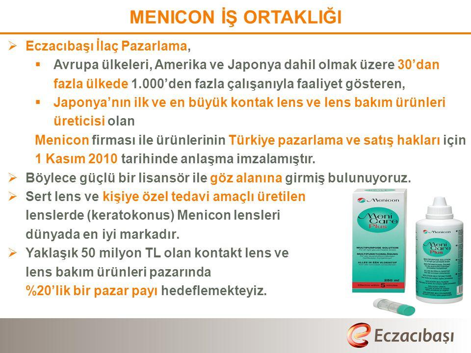 MENICON İŞ ORTAKLIĞI  Eczacıbaşı İlaç Pazarlama,  Avrupa ülkeleri, Amerika ve Japonya dahil olmak üzere 30'dan fazla ülkede 1.000'den fazla çalışanı