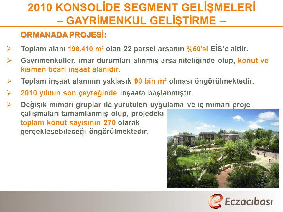 ORMANADA PROJESİ:  Toplam alanı 196.410 m² olan 22 parsel arsanın %50'si EİS'e aittir.  Gayrimenkuller, imar durumları alınmış arsa niteliğinde olup