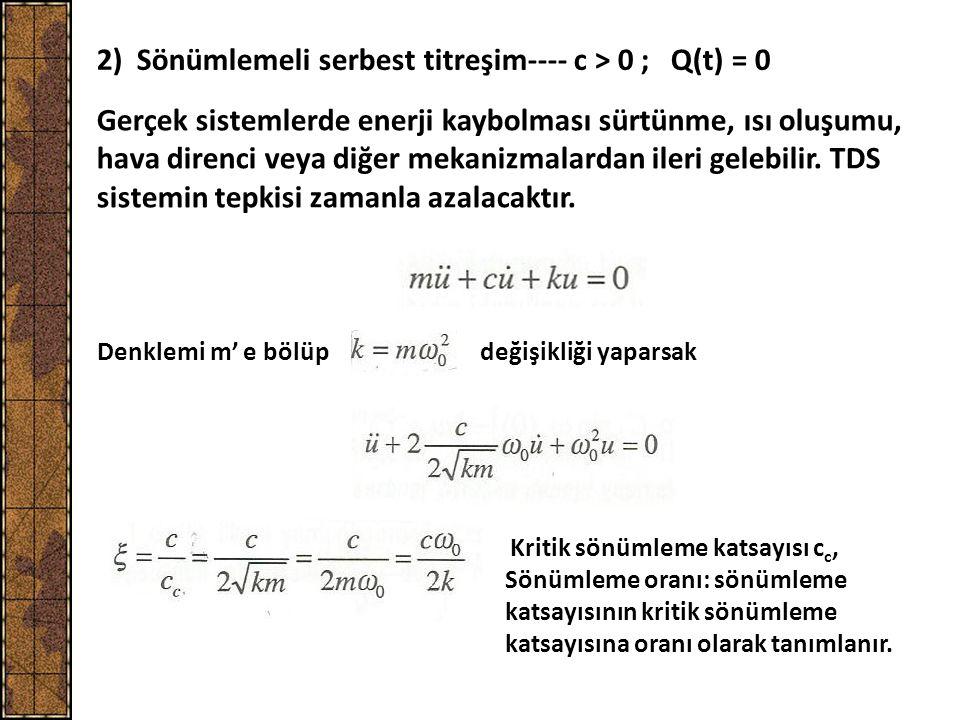 2) Sönümlemeli serbest titreşim---- c > 0 ; Q(t) = 0 Gerçek sistemlerde enerji kaybolması sürtünme, ısı oluşumu, hava direnci veya diğer mekanizmalard