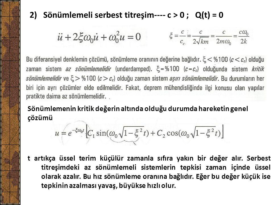 2) Sönümlemeli serbest titreşim---- c > 0 ; Q(t) = 0 Sönümlemenin kritik değerin altında olduğu durumda hareketin genel çözümü t artıkça üssel terim k