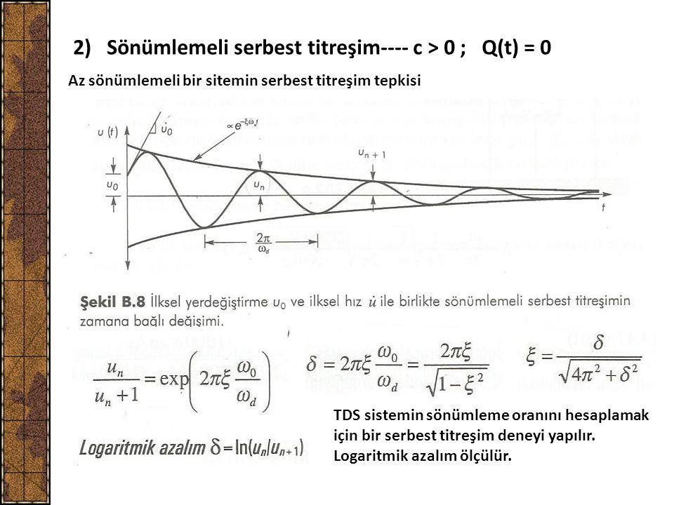 2) Sönümlemeli serbest titreşim---- c > 0 ; Q(t) = 0 Az sönümlemeli bir sitemin serbest titreşim tepkisi TDS sistemin sönümleme oranını hesaplamak içi