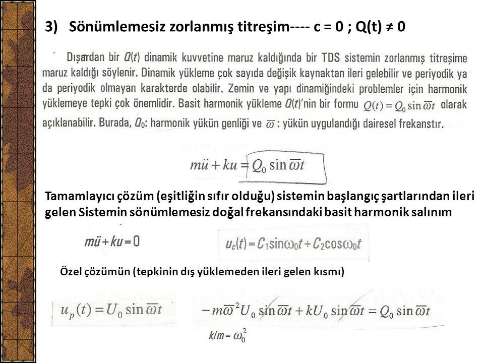 3) Sönümlemesiz zorlanmış titreşim---- c = 0 ; Q(t) ≠ 0 Tamamlayıcı çözüm (eşitliğin sıfır olduğu) sistemin başlangıç şartlarından ileri gelen Sistemi