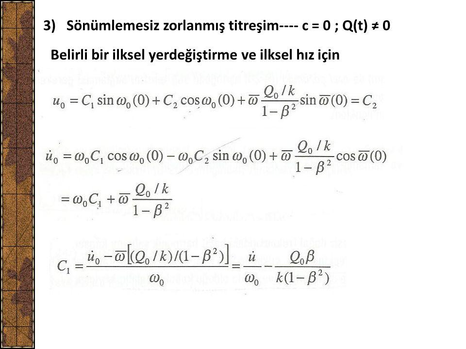 3) Sönümlemesiz zorlanmış titreşim---- c = 0 ; Q(t) ≠ 0 Belirli bir ilksel yerdeğiştirme ve ilksel hız için