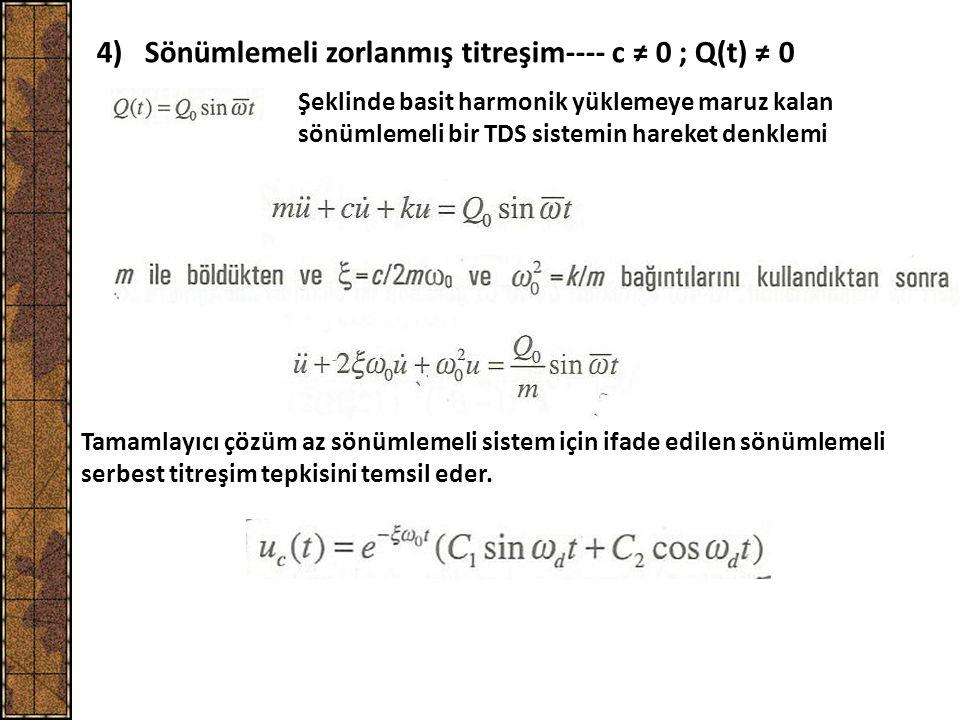 4) Sönümlemeli zorlanmış titreşim---- c ≠ 0 ; Q(t) ≠ 0 Şeklinde basit harmonik yüklemeye maruz kalan sönümlemeli bir TDS sistemin hareket denklemi Tam