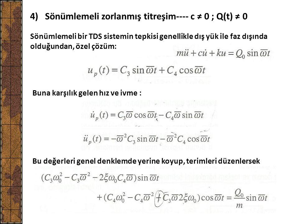 4) Sönümlemeli zorlanmış titreşim---- c ≠ 0 ; Q(t) ≠ 0 Sönümlemeli bir TDS sistemin tepkisi genellikle dış yük ile faz dışında olduğundan, özel çözüm: