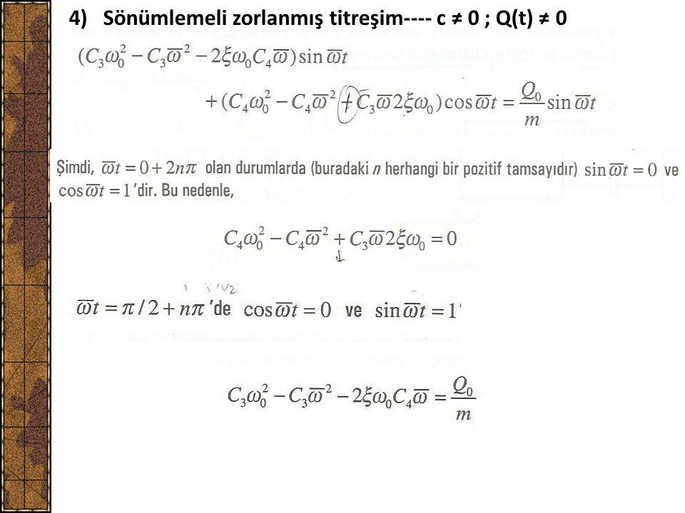 4) Sönümlemeli zorlanmış titreşim---- c ≠ 0 ; Q(t) ≠ 0