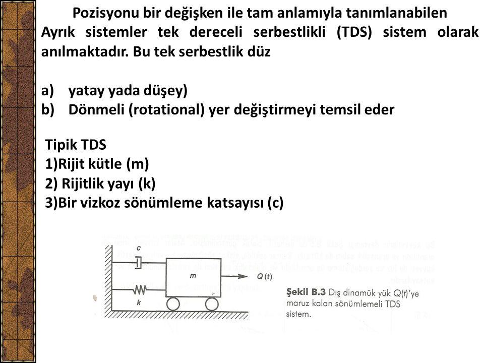 Pozisyonu bir değişken ile tam anlamıyla tanımlanabilen Ayrık sistemler tek dereceli serbestlikli (TDS) sistem olarak anılmaktadır. Bu tek serbestlik