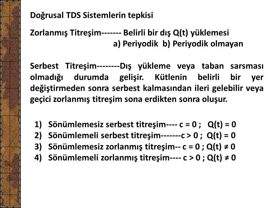 Doğrusal TDS Sistemlerin tepkisi Zorlanmış Titreşim------- Belirli bir dış Q(t) yüklemesi a) Periyodik b) Periyodik olmayan Serbest Titreşim--------Dı