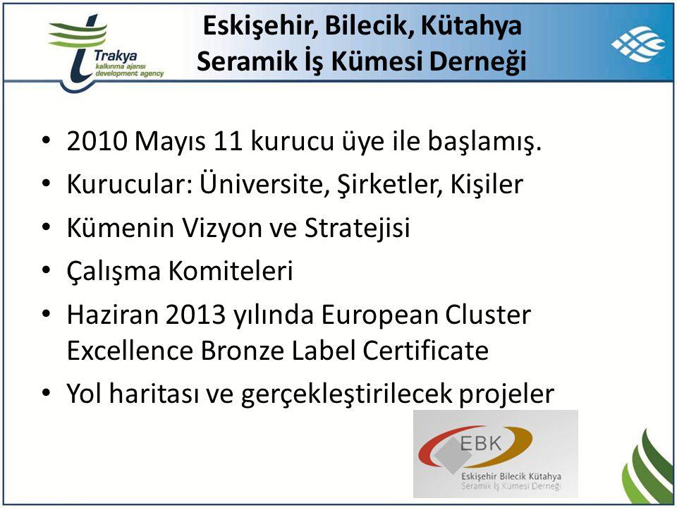 Eskişehir, Bilecik, Kütahya Seramik İş Kümesi Derneği • 2010 Mayıs 11 kurucu üye ile başlamış. • Kurucular: Üniversite, Şirketler, Kişiler • Kümenin V