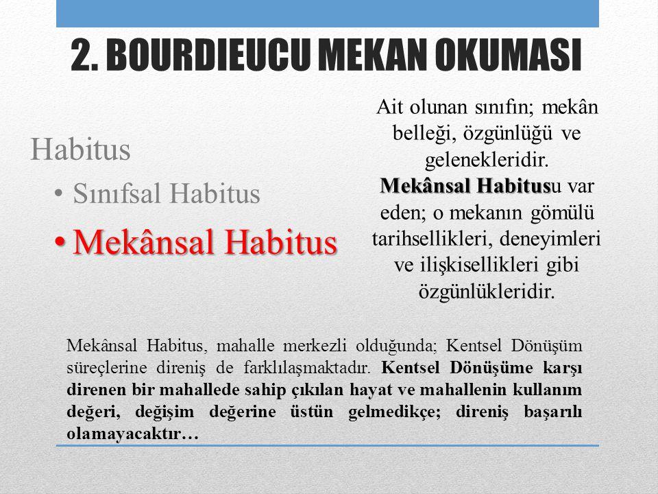 Habitus • Sınıfsal Habitus • Mekânsal Habitus 2. BOURDIEUCU MEKAN OKUMASI Mekânsal Habitus Ait olunan sınıfın; mekân belleği, özgünlüğü ve gelenekleri