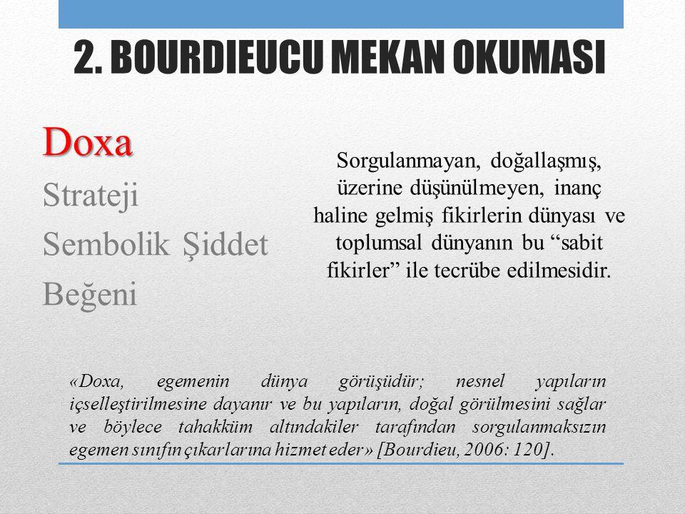 Doxa Strateji Sembolik Şiddet Beğeni 2.