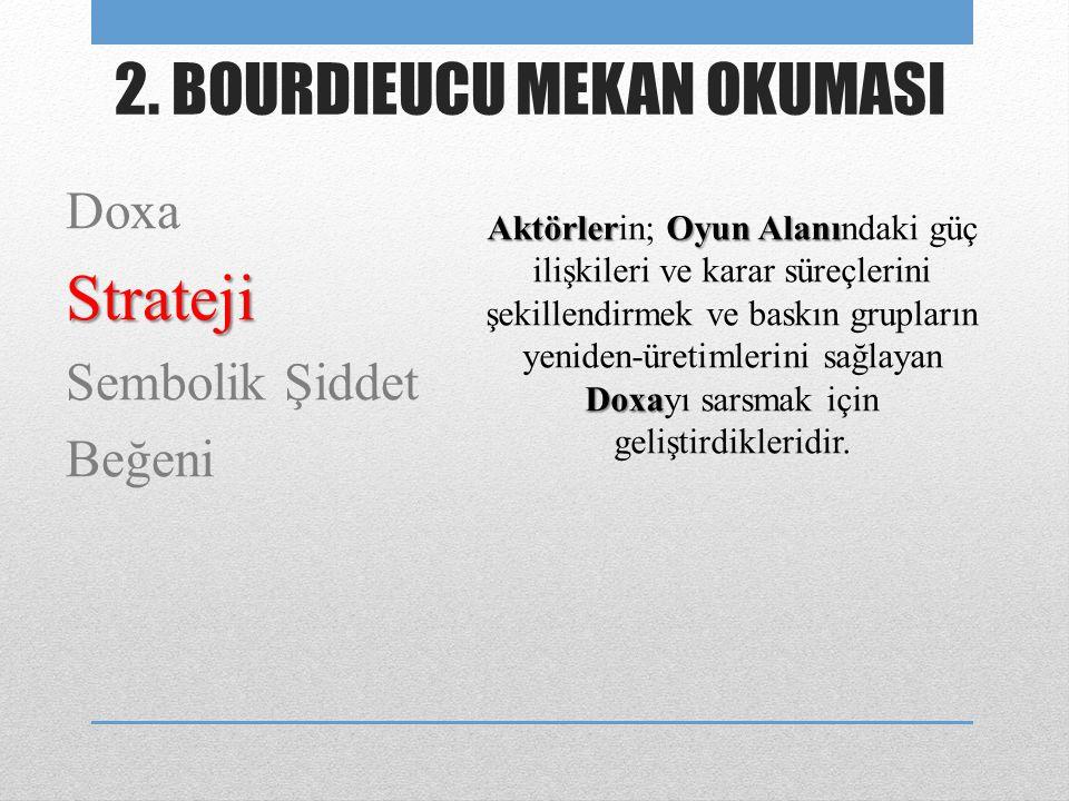 DoxaStrateji Sembolik Şiddet Beğeni 2.
