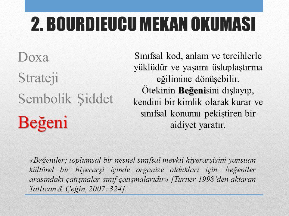 Doxa Strateji Sembolik ŞiddetBeğeni 2.