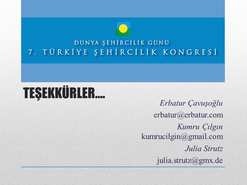 TEŞEKKÜRLER…. Erbatur Çavuşoğlu erbatur@erbatur.com Kumru Çılgın kumrucilgin@gmail.com Julia Strutz julia.strutz@gmx.de