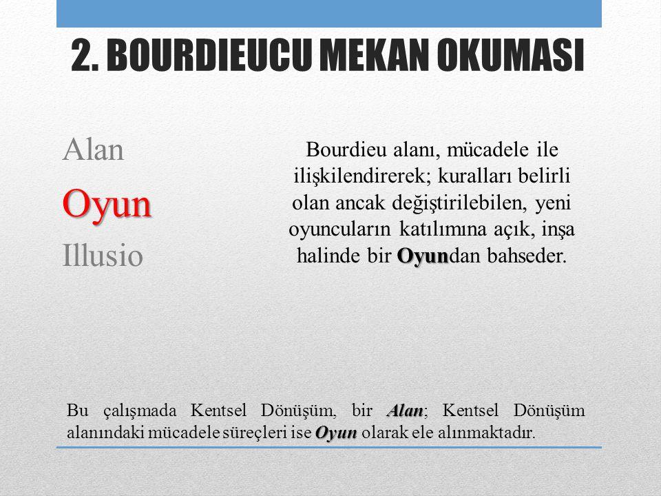 AlanOyun Illusio 2.
