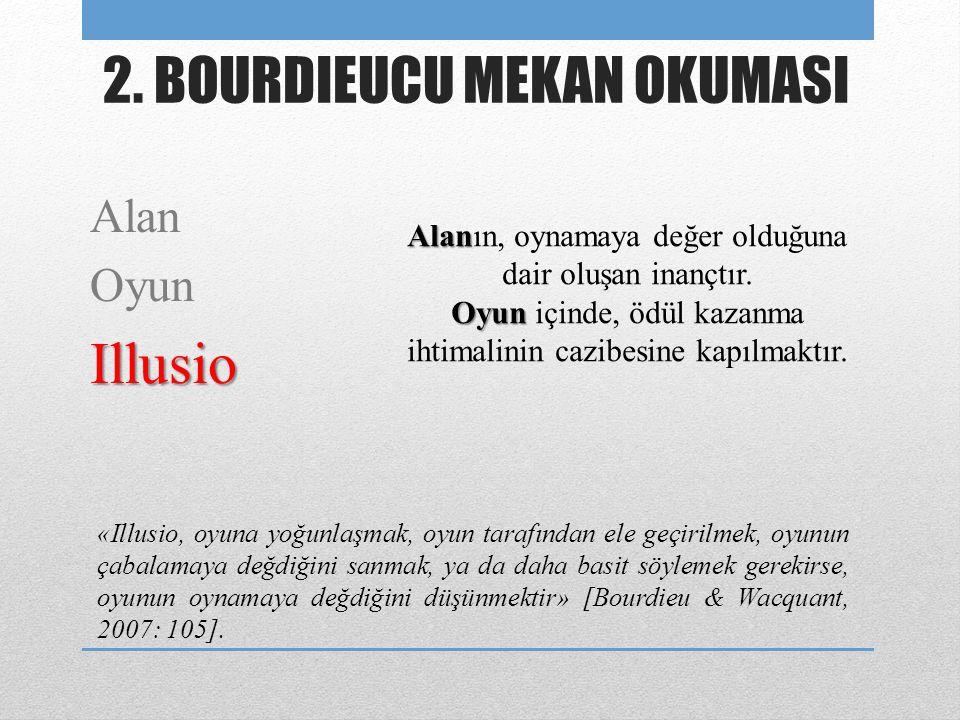 Alan OyunIllusio 2.
