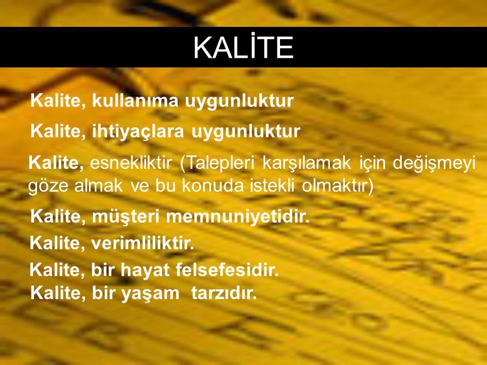 KALİTE Kalite, kullanıma uygunluktur Kalite, ihtiyaçlara uygunluktur Kalite, müşteri memnuniyetidir. Kalite, bir hayat felsefesidir. Kalite, bir yaşam