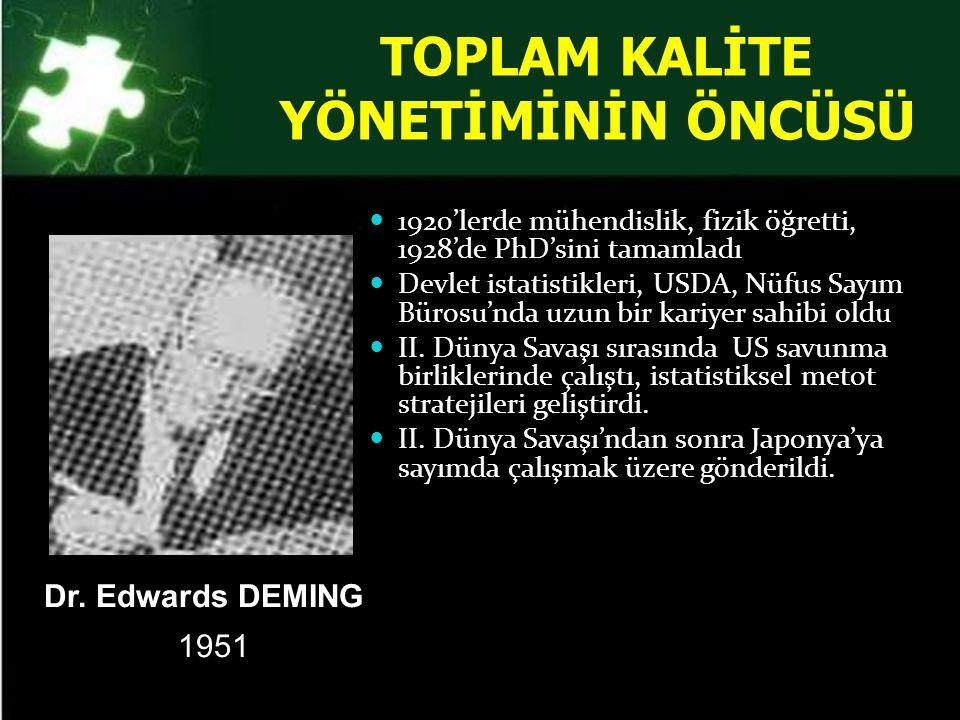 TOPLAM KALİTE YÖNETİMİNİN ÖNCÜSÜ Dr. Edwards DEMING 1951  1920'lerde mühendislik, fizik öğretti, 1928'de PhD'sini tamamladı  Devlet istatistikleri,