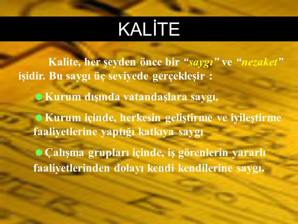 KALİTE Kalite, kullanıma uygunluktur Kalite, ihtiyaçlara uygunluktur Kalite, müşteri memnuniyetidir.