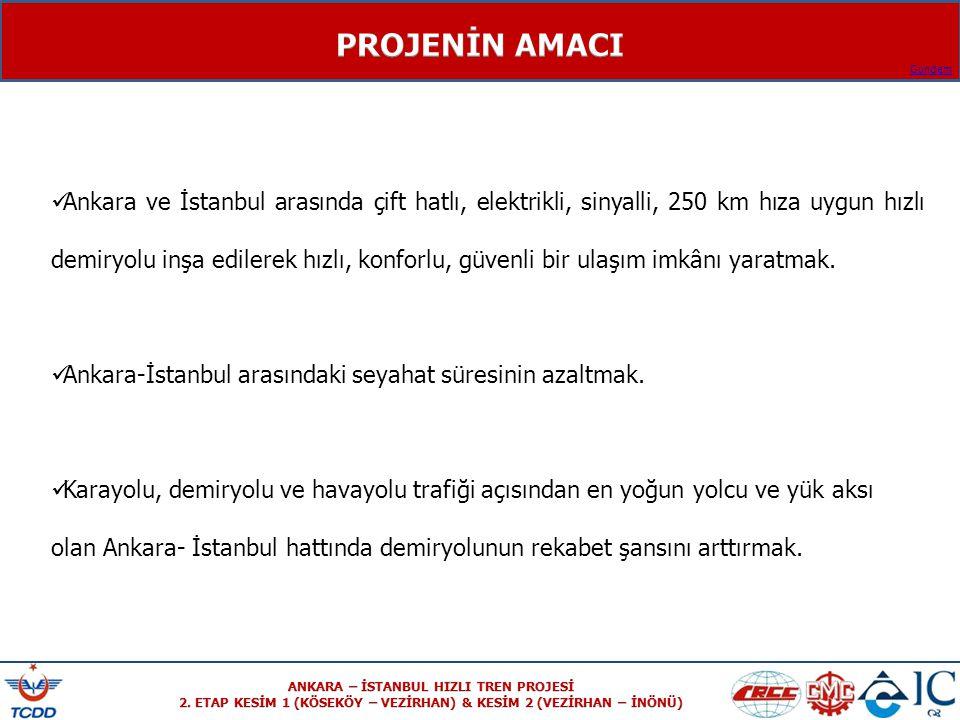  Ankara ve İstanbul arasında çift hatlı, elektrikli, sinyalli, 250 km hıza uygun hızlı demiryolu inşa edilerek hızlı, konforlu, güvenli bir ulaşım im