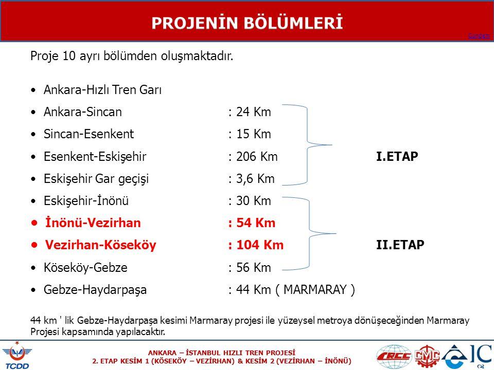 Gündem Proje 10 ayrı bölümden oluşmaktadır. • Ankara-Hızlı Tren Garı • Ankara-Sincan : 24 Km • Sincan-Esenkent : 15 Km • Esenkent-Eskişehir : 206 KmI.