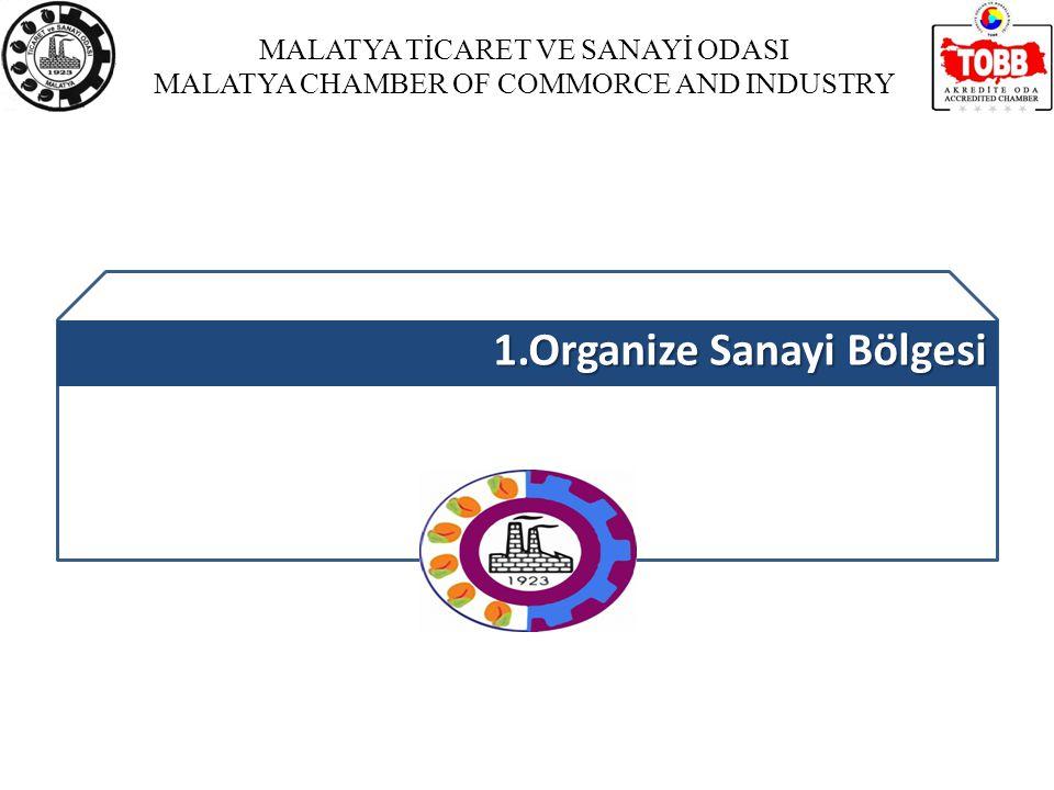 MALATYA TİCARET VE SANAYİ ODASI MALATYA CHAMBER OF COMMORCE AND INDUSTRY 1.Organize Sanayi Bölgesi