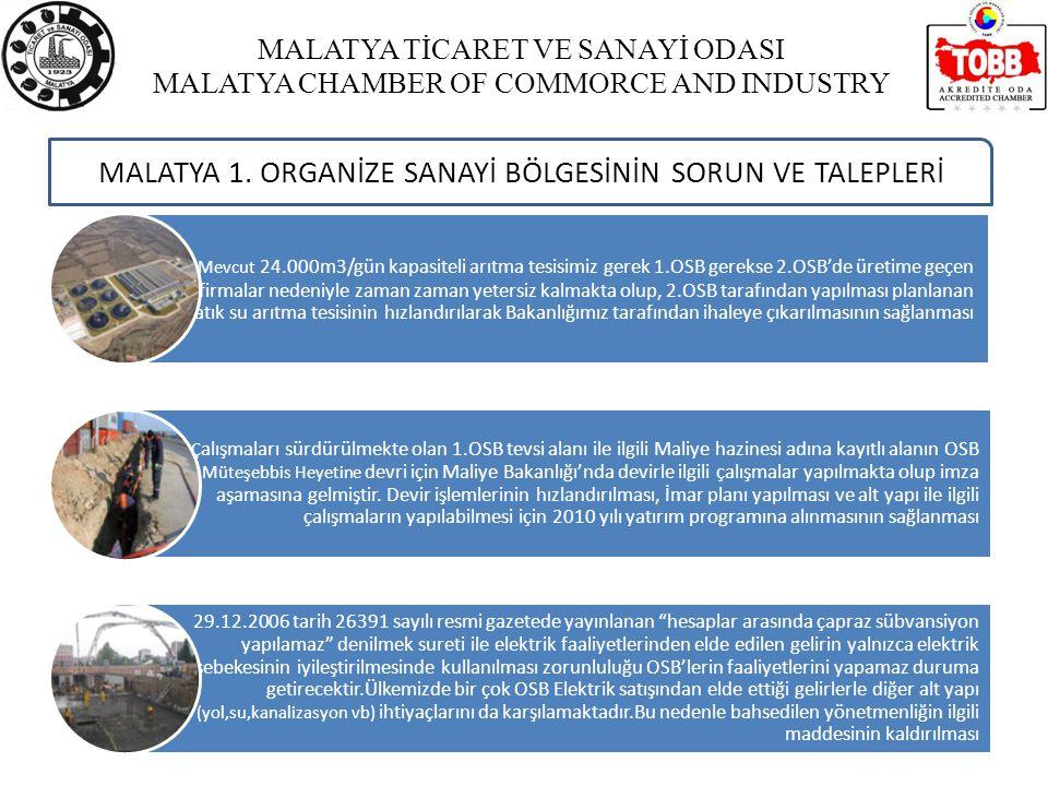 MALATYA TİCARET VE SANAYİ ODASI MALATYA CHAMBER OF COMMORCE AND INDUSTRY MALATYA 1.