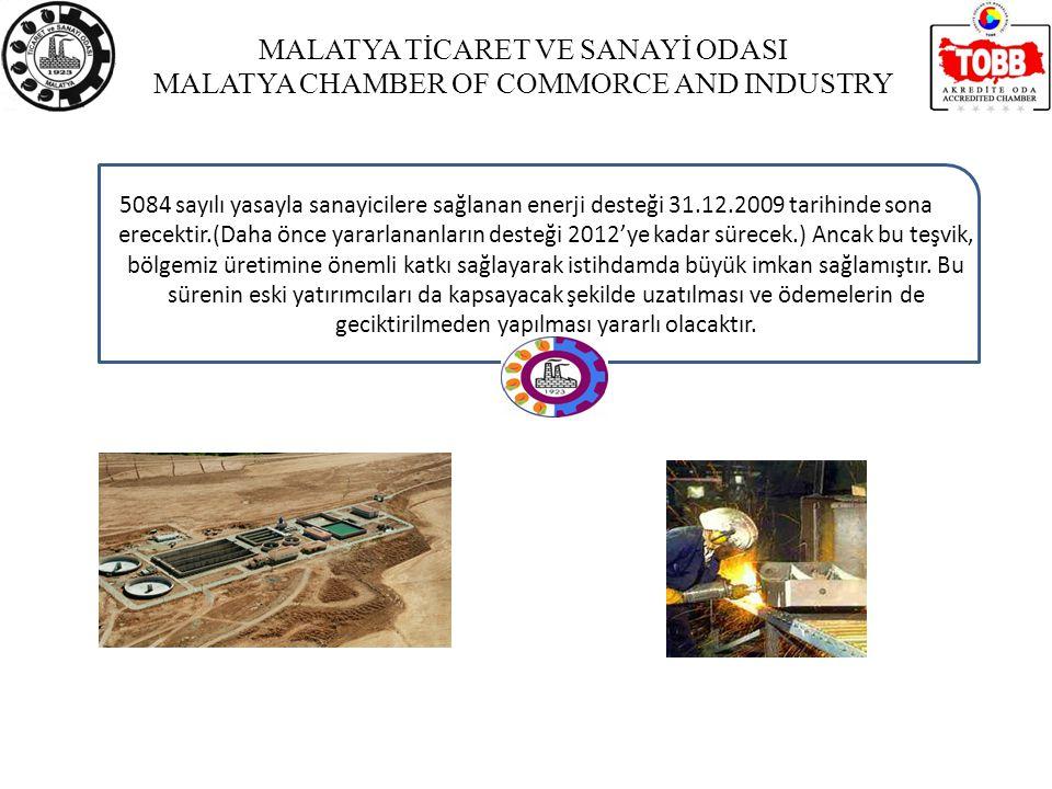 MALATYA TİCARET VE SANAYİ ODASI MALATYA CHAMBER OF COMMORCE AND INDUSTRY 5084 sayılı yasayla sanayicilere sağlanan enerji desteği 31.12.2009 tarihinde sona erecektir.(Daha önce yararlananların desteği 2012'ye kadar sürecek.) Ancak bu teşvik, bölgemiz üretimine önemli katkı sağlayarak istihdamda büyük imkan sağlamıştır.