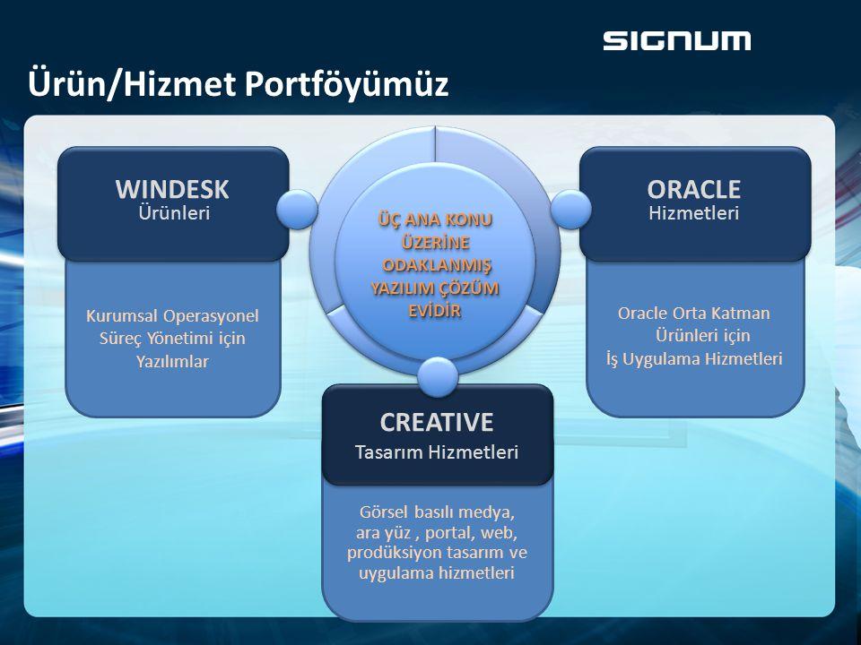 Oracle Orta Katman Ürünleri için İş Uygulama Hizmetleri Kurumsal Operasyonel Süreç Yönetimi için Yazılımlar ÜÇ ANA KONU ÜZERİNE ODAKLANMIŞ ODAKLANMIŞ