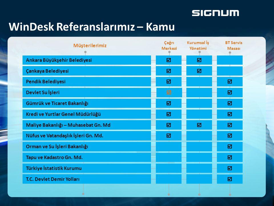 Müşterilerimiz Çağrı Merkezi Kurumsal İş Yönetimi BT Servis Masası WinDesk Referanslarımız – Kamu Ankara Büyükşehir Belediyesi  Tapu ve Kadastro Gn.