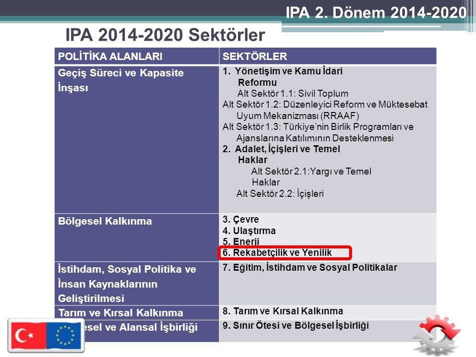 IPA 2014-2020 Sektörler POLİTİKA ALANLARISEKTÖRLER Geçiş Süreci ve Kapasite İnşası 1.
