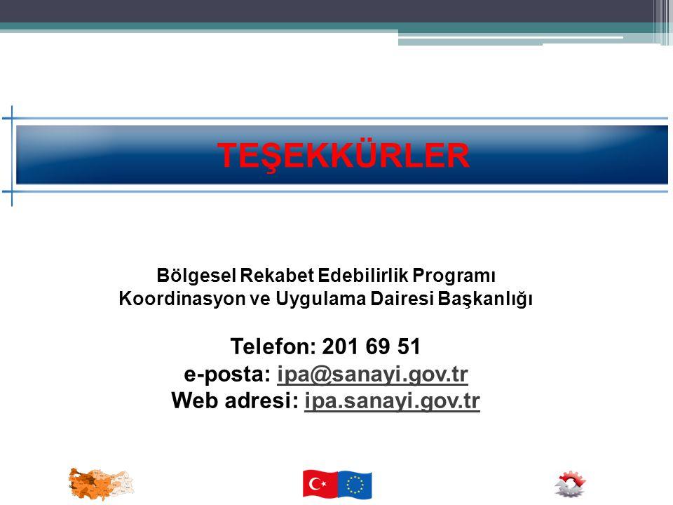 TEŞEKKÜRLER Bölgesel Rekabet Edebilirlik Programı Koordinasyon ve Uygulama Dairesi Başkanlığı Telefon: 201 69 51 e-posta: ipa@sanayi.gov.tr Web adresi