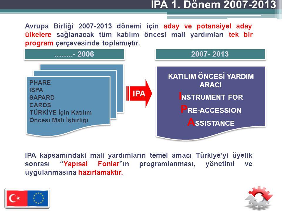 Avrupa Birliği 2007-2013 dönemi için aday ve potansiyel aday ülkelere sağlanacak tüm katılım öncesi mali yardımları tek bir program çerçevesinde toplamıştır.