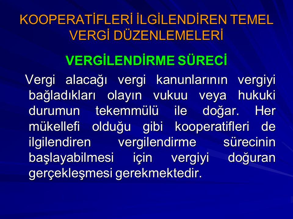 KOOPERATİFLERİN VERGİSEL ÖDEVLERİ KOOPERATİFLERİN VERGİSEL ÖDEVLERİ DEFTER TUTMA ÖDEVİ 1163 sayılı Kooperatifler Kanunu'na göre kurulan kooperatiflerin, kooperatif birliklerinin ve Türkiye Milli Kooperatifler Birliği nin muhasebe usulleri ve tutacakları defterler hakkında 1163 sayılı Kooperatifler Kanunu'nun gereğince çıkarılan Kooperatifler, Kooperatif Birlikleri, Kooperatif Merkez Birlikleri ve Türkiye Milli Kooperatifler Birliği Muhasebe Yönetmeliği bulunmaktadır.