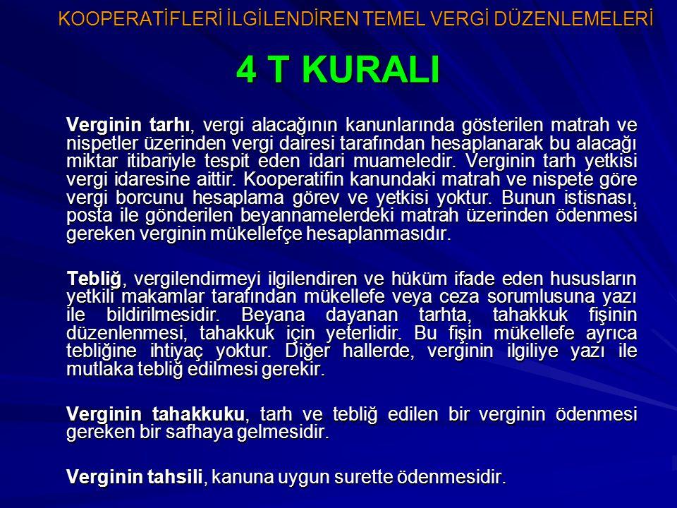 KOOPERATİFLERİN KURUMLAR VERGİSİ MÜKELLEFİYETİ İLİŞKİLİ KİŞİ ; (5520 SAYILI KVK MD.