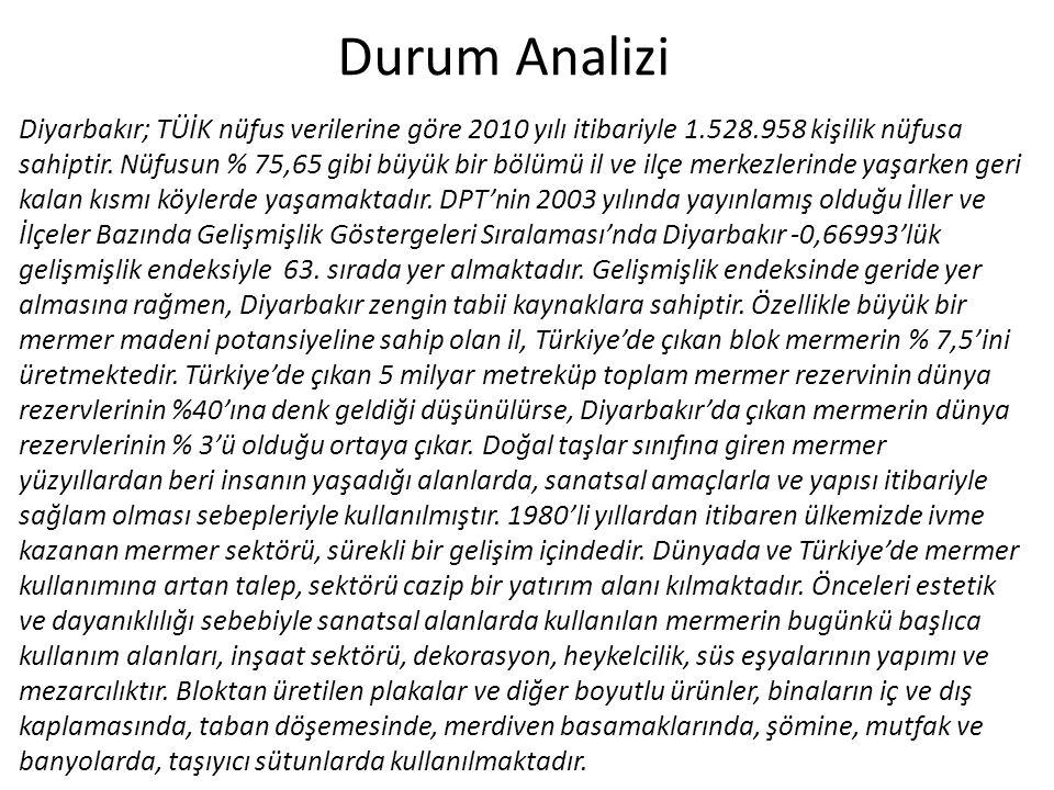Durum Analizi Diyarbakır; TÜİK nüfus verilerine göre 2010 yılı itibariyle 1.528.958 kişilik nüfusa sahiptir.