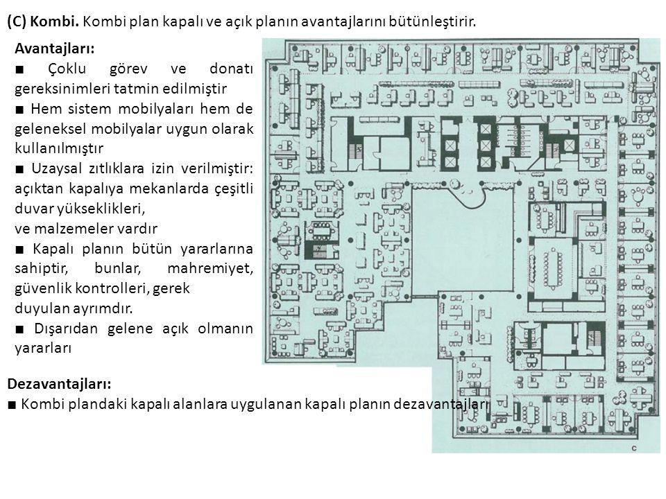 (C) Kombi. Kombi plan kapalı ve açık planın avantajlarını bütünleştirir. Dezavantajları: ■ Kombi plandaki kapalı alanlara uygulanan kapalı planın deza