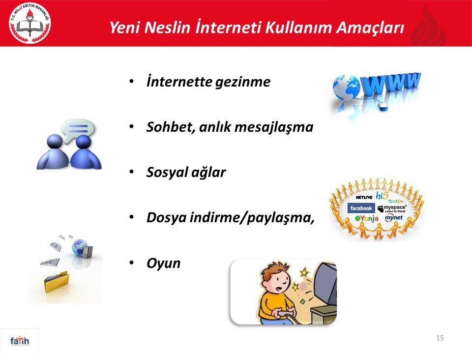 15 Yeni Neslin İnterneti Kullanım Amaçları • İnternette gezinme • Sohbet, anlık mesajlaşma • Sosyal ağlar • Dosya indirme/paylaşma, • Oyun