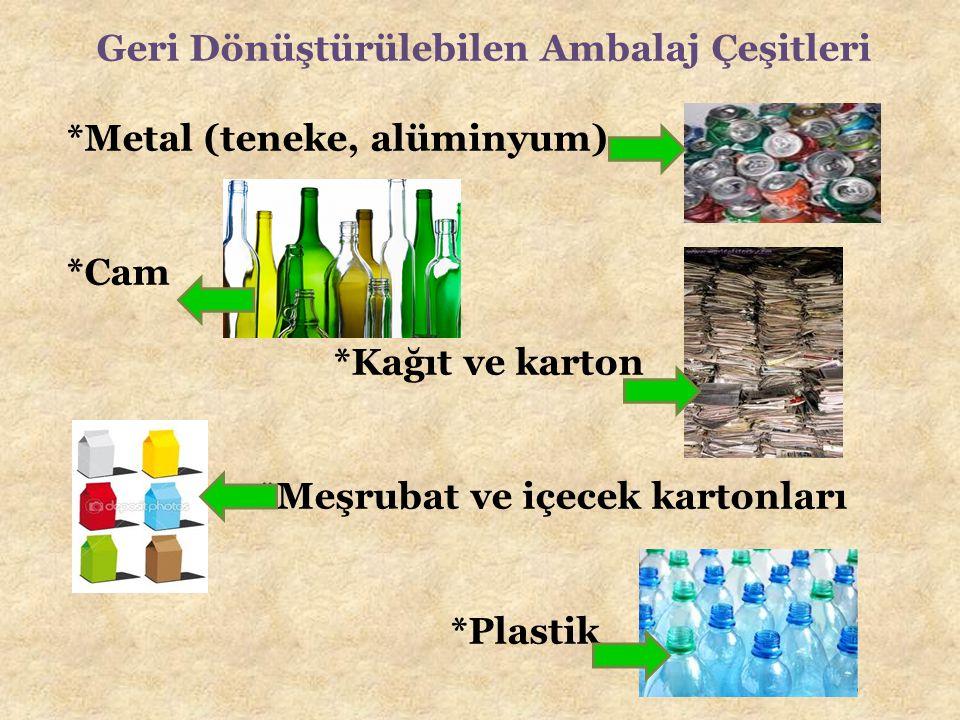 Geri Dönüştürülebilen Ambalaj Çeşitleri *Metal (teneke, alüminyum) *Cam *Kağıt ve karton *Meşrubat ve içecek kartonları *Plastik