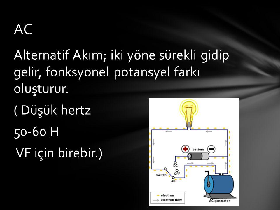 Alternatif Akım; iki yöne sürekli gidip gelir, fonksyonel potansyel farkı oluşturur. ( Düşük hertz 50-60 H VF için birebir.) AC