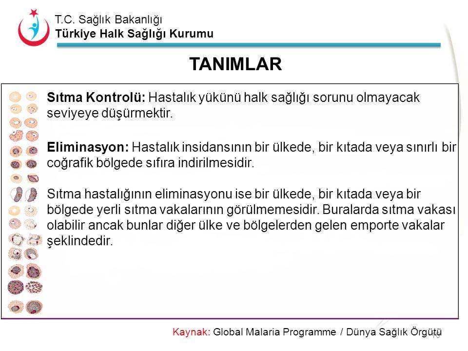 T.C. Sağlık Bakanlığı Türkiye Halk Sağlığı Kurumu 10 Sıtma Kontrolü: Hastalık yükünü halk sağlığı sorunu olmayacak seviyeye düşürmektir. Eliminasyon: