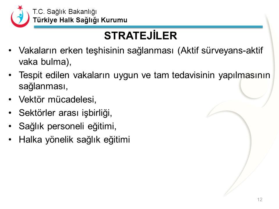 T.C. Sağlık Bakanlığı Türkiye Halk Sağlığı Kurumu STRATEJİLER •Vakaların erken teşhisinin sağlanması (Aktif sürveyans-aktif vaka bulma), •Tespit edile