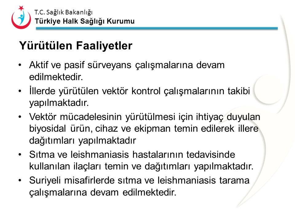 T.C. Sağlık Bakanlığı Türkiye Halk Sağlığı Kurumu Yürütülen Faaliyetler •Aktif ve pasif sürveyans çalışmalarına devam edilmektedir. •İllerde yürütülen