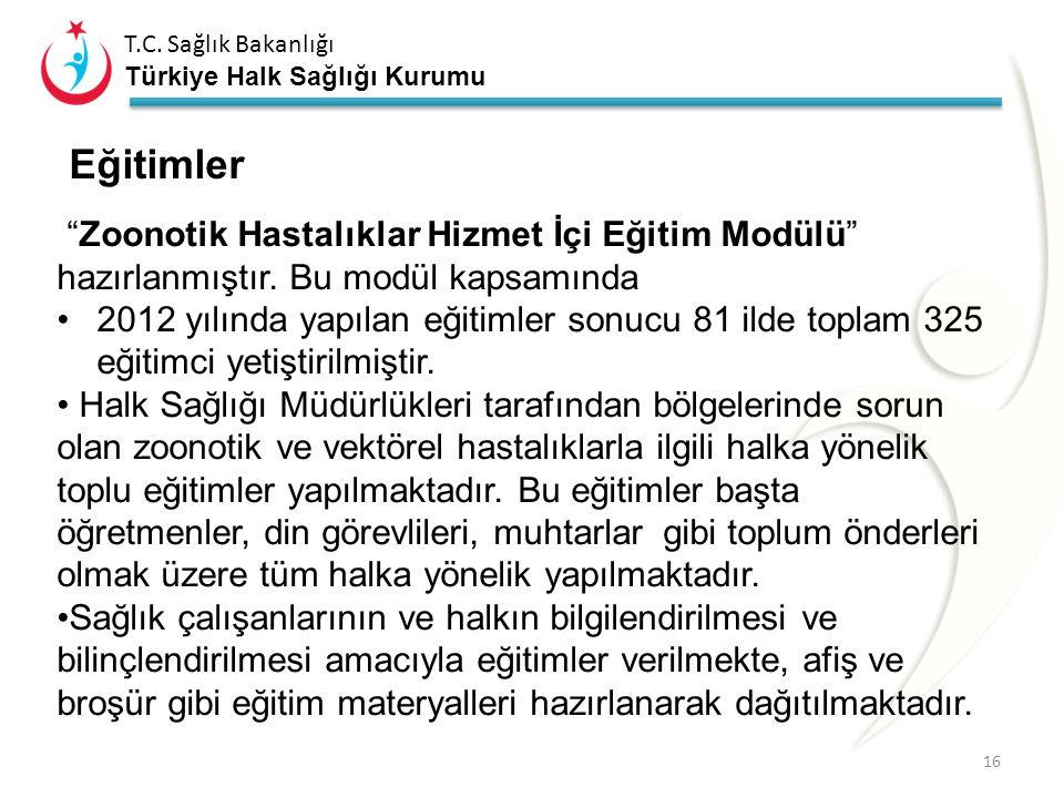 """T.C. Sağlık Bakanlığı Türkiye Halk Sağlığı Kurumu Eğitimler """"Zoonotik Hastalıklar Hizmet İçi Eğitim Modülü"""" hazırlanmıştır. Bu modül kapsamında •2012"""