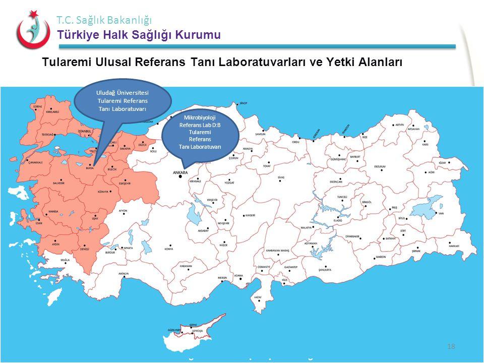 T.C. Sağlık Bakanlığı Türkiye Halk Sağlığı Kurumu Tularemi Ulusal Referans Tanı Laboratuvarları ve Yetki Alanları Uludağ Üniversitesi Tularemi Referan