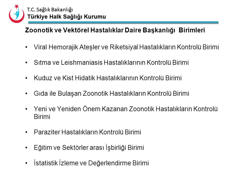 T.C. Sağlık Bakanlığı Türkiye Halk Sağlığı Kurumu T.C. Sağlık Bakanlığı Türkiye Halk Sağlığı Kurumu Zoonotik ve Vektörel Hastalıklar Daire Başkanlığı